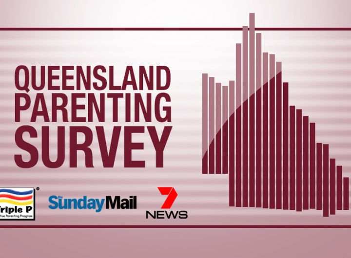 parenting survey